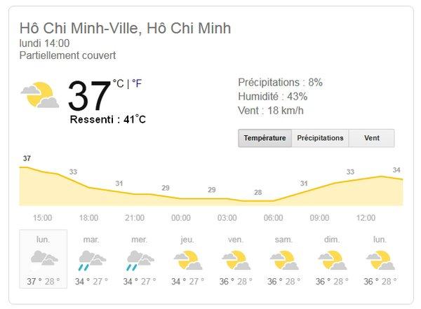 Hồ-rloges comtoises Hồ soleil.