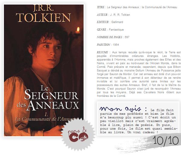. Le Seigneur des Anneaux ( tome I )    , de J. R. R. Tolkien .