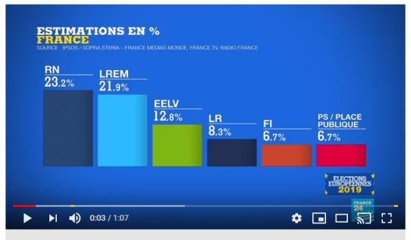 ♥ Ƹ̵̡Ӝ̵̨̄Ʒ ● elections europeennes ♥ Ƹ̵̡Ӝ̵̨̄Ʒ