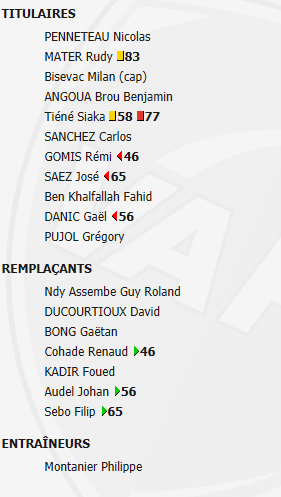 Maillot Championnat LIGUE 1 FOUED KADIR