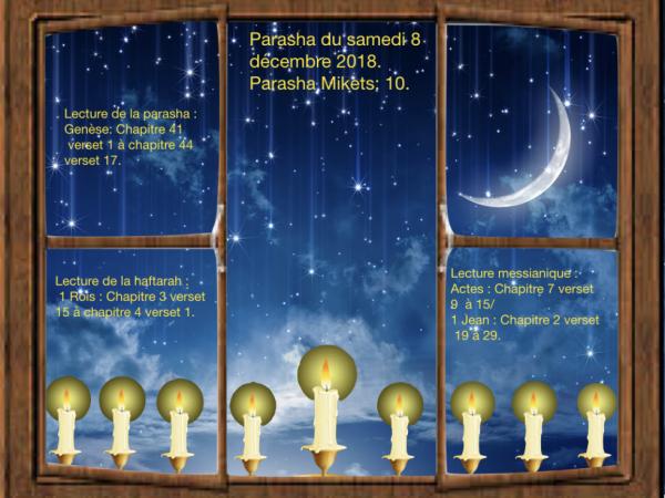 Parasha du samedi 8 décembre 2018;Parasha Mikets 10.