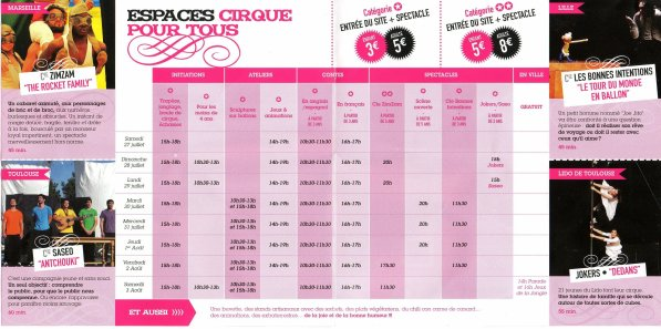 Lundi 22 Juillet 2013 entrainement et préparation de notre numéro de cirque