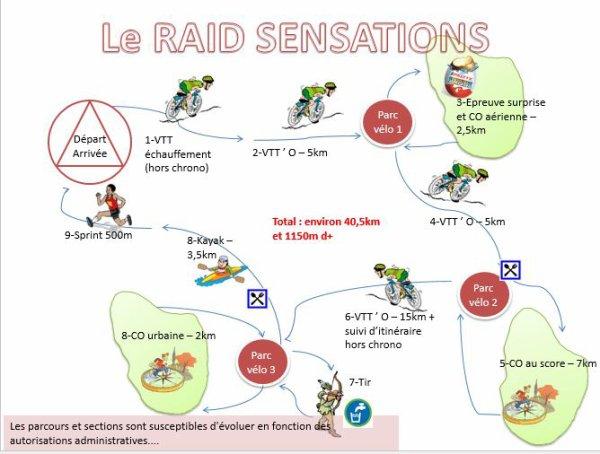 PACA RAID 2017 (La Ciotat) - L'aventure sportive pour trois équipes de l'ASPTT Nice