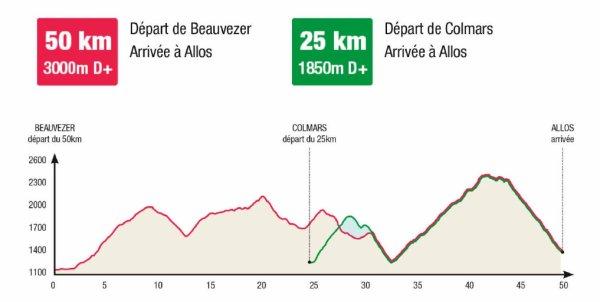 Trail des Mélèzes du Mercantour 2018 (Beauvezer, 04)