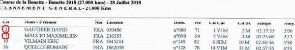 Ascension de la Bonette 2018 - David Gauthier 2ème, Maximilien Maccio 3ème