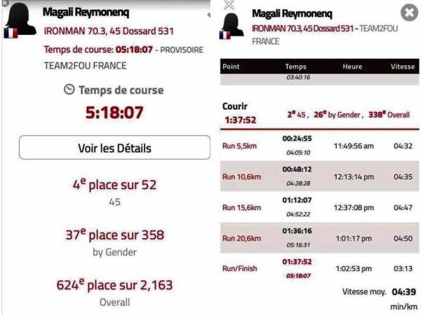 L'IRONMAN 70.3 de Cascais (Portugal) - Magali Reymonenq 4ème en catégorie 45-49