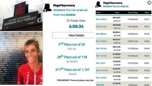 IRONMAN 70.3 Turkey 2018 (Belek, Turquie) - Magali Reymonenq 2ème (45-49 ans)