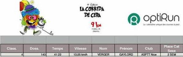 La Corrida de Ceba 2019 (Falicon, 06) - Gaylord Verger 4ème