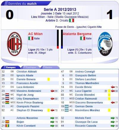 2012 SERIE A J03 AC MILAN ATALANTA 0-1, le 15 septembre 2012