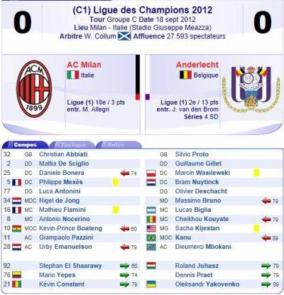 2012 LDC P01 AC MILAN ANDERLECHT 0-0, le 18 septembre 2012
