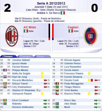 2012 SERIE A J05 AC MILAN CAGLIARI 2-0, le 26 septembre 2012