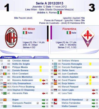2012 SERIE A J12 AC MILAN FIORENTINA 1-3, le 11 novembre 2012