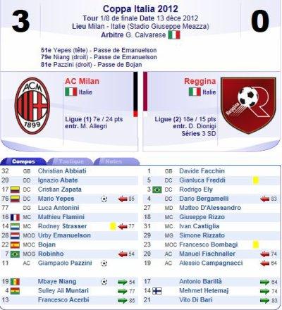 2012 COPA 8ème AC MILAN REGGINA 3-0, le 13 décembre 2012