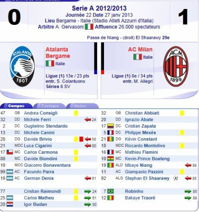2012 SERIE J22 ATALANTA AC MILAN 0-1, le 27 janvier 2013