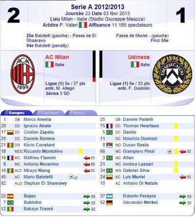 2012 SERIE A J23 AC MILAN UDINESE 2-1, le 3 février 2013