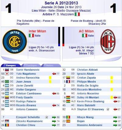 2012 SERIE A J26 INTER AC MILAN 1-1 le 24 février 2013