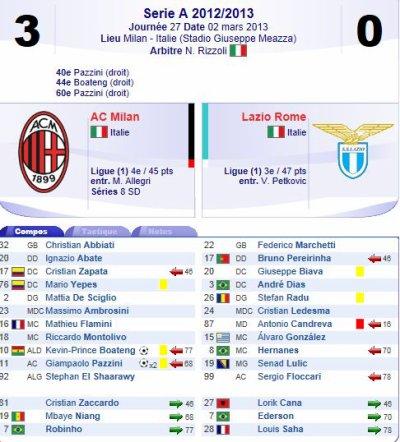2012 SERIE A J27 AC MILAN LAZIO ROME 3-0, le 2 mars 2013