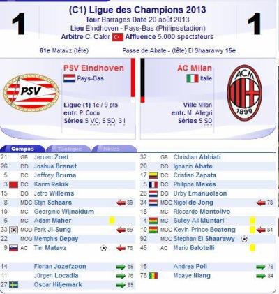 2013 LDC TPA PSV EINDHOVEN AC MILAN 1-1, le 20 août 2013