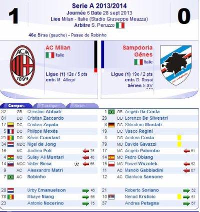2013 SERIE A J06 AC MILAN SAMPDORIA 1-0, le 28/09/2013