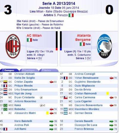 2013 SERIE A J18 AC MILAN ATALANTA 3-0, le 6 Janvier 2014