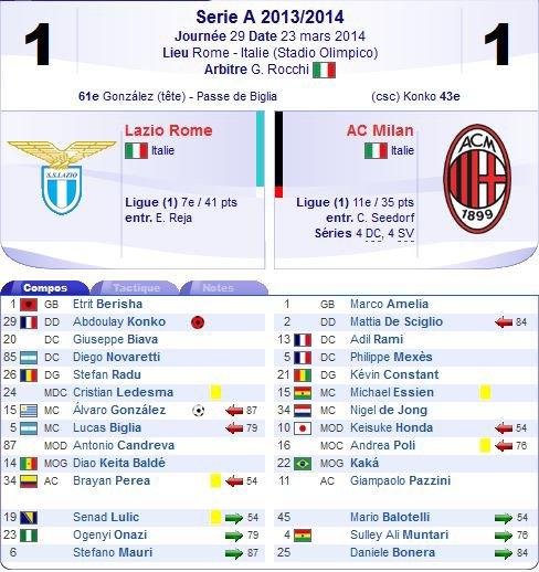 2013 SERIE A J29 LAZIO AC MILAN 1-1, le 23/03/2014