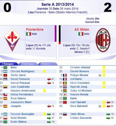 2013 SERIE A J30 FIORENTINA AC MILAN 0-2, le 26/03/2014