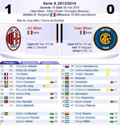 2013 SERIE A J36 AC MILAN INTER 1-0, le 04/05/2014