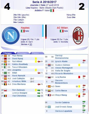 2016 Série A J02 NAPOLI AC MILAN 4-2, le 27/08/2016