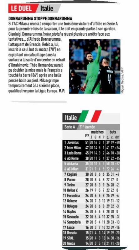 2019 Série J21 BRESCIA AC MILAN 0-1, le 24/01/2020