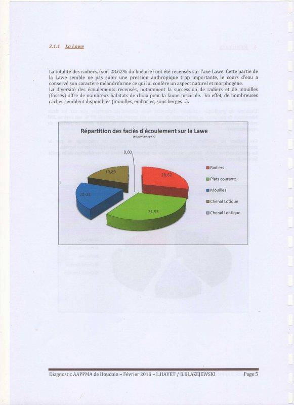 DIAGNOSTIC ECOLOGIQUE DES LOTS DE PECHE DE L AAPPMA DE HOUDAIN