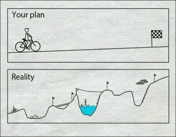 Notre plan vs celui de Dieu