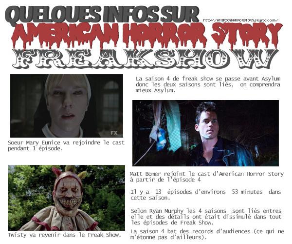 American Horror Story :_Quelques infos sur la saison 4_