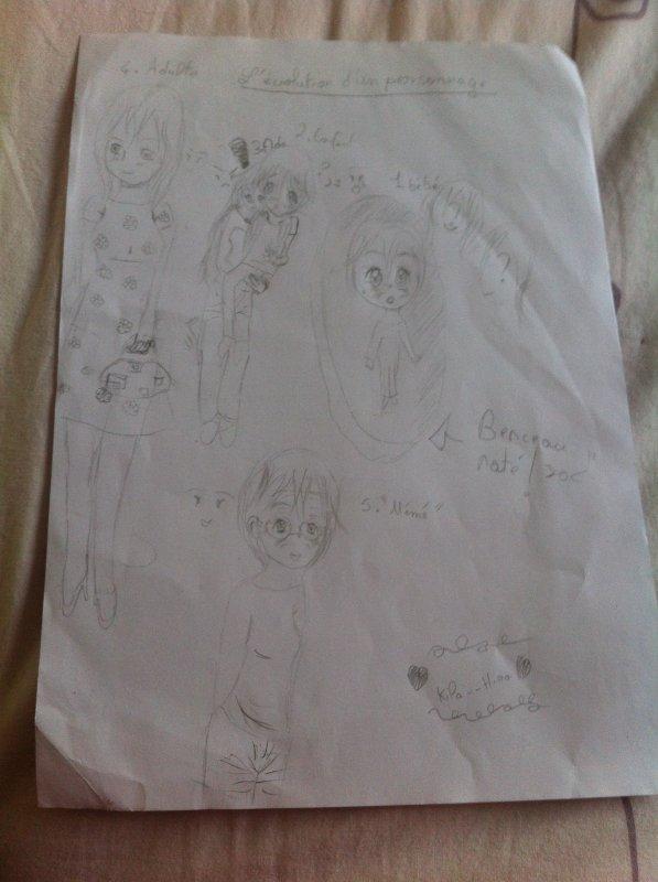 L'évolution d'un personnage dans un dessin