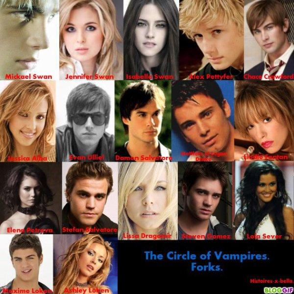 Chapitre 2 : The Circle of Vampires.