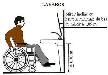 Diagnostic Accessibilité Handicapés : normes, réglementation, extrait