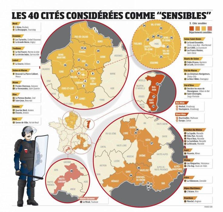 Les 40 Quartiers Les Plus Difficiles : La Vie Dans Les Cités Les Plus Dures