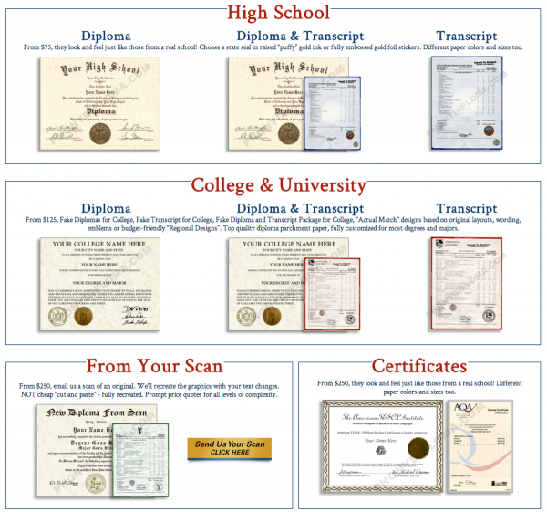 Fake University Diploma | High School Diploma