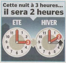 Cette nuit, on passe à l'heure d'hiver.... N'oubliez pas de changer d'heure, à 3h du matin il sera 2h.... !!!! :-)
