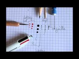 Créer un dotting tool avec des matériaux maison