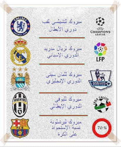 J'aime le Real Madrid, mais pour cette raison que j'aime Barcelone.