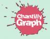 ChantillyGraph