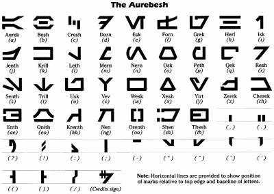 AUREBESH ( L'ALPHABET STAR WARS)