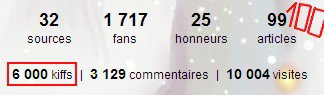02/2014 - LE BLOG A UN AN ! (article N°100 / 10000 visites / 6000 kiffs)