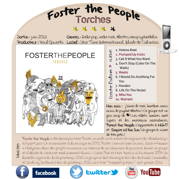 ARTICLE Musique  ■ Foster the People  ● Torches