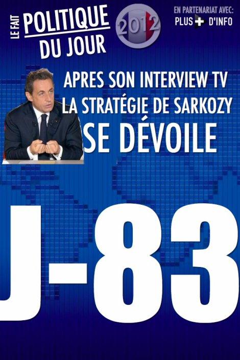 """LE FAIT POLITIQUE DU JOUR: Après son interview TV, """"la stratégie Sarkozy"""" se dévoile"""
