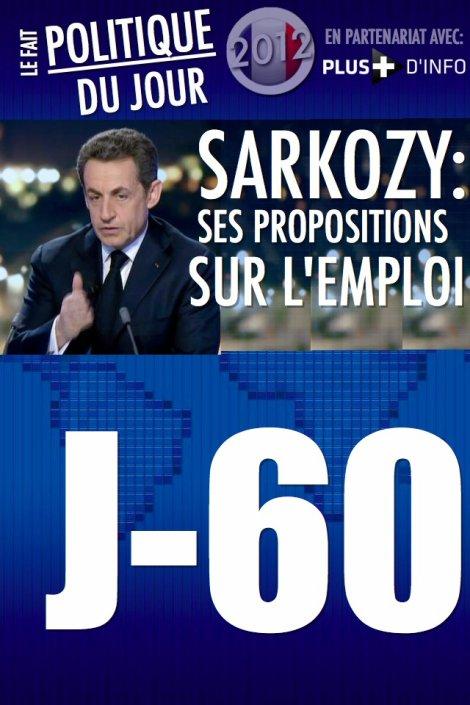 LE FAIT POLITIQUE: Nicolas Sarkozy: ses propositions sur l'emploi