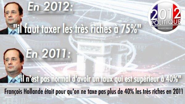 François Hollande était pour qu'on ne taxe pas plus de 40% les très riches en 2011