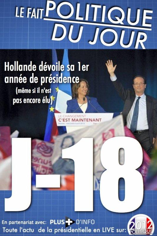 LE FAIT POLITIQUE DU JOUR: Dévoile l'action de sa 1er année de présidence (même si il n'est pas encore élu)
