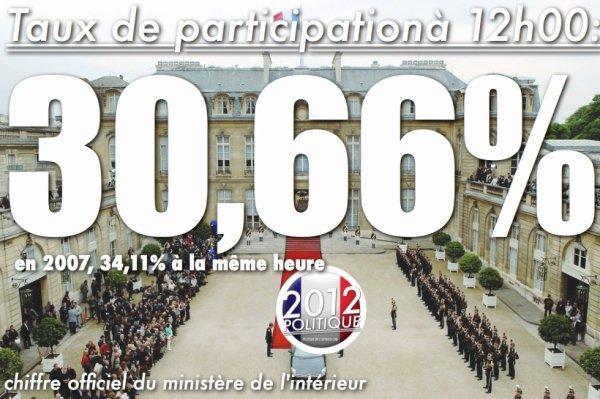 DERNIERE MINUTE: le taux de participation à midi (chiffre du ministère de l'intérieur)