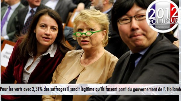 Pour les verts avec 2,31% des suffrages il serait légitime qu'ils fassent parti du gouvernement de F. Hollande